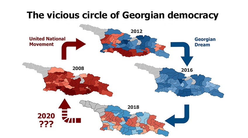 Georgia's Democracy: From Guns to Dreams & Roses. What's Next?